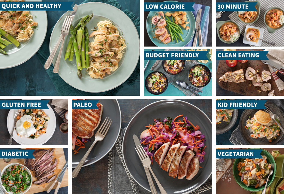 Good Housekeeping Meal Plan Summary